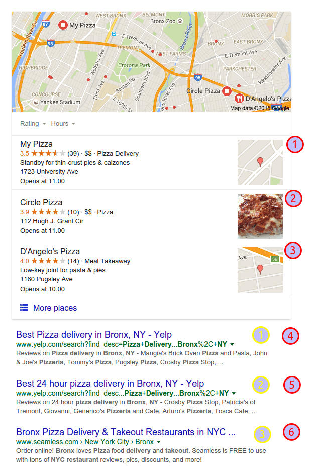 Google SERP showing local results on keyword: pizza