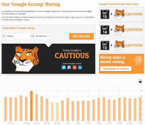 Google Grump