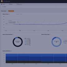 Blog Post Just metrics