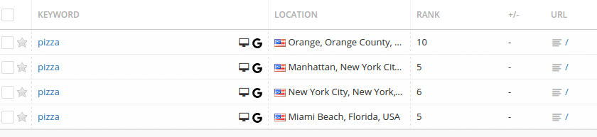 AccuRanker Google local keywords working: Showing local results