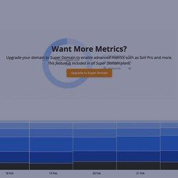 Super Domain Package Upgrade - Social/ Mobile